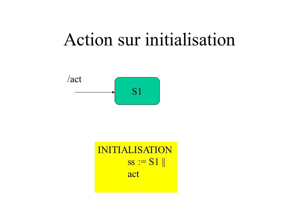 Action sur initialisation S1 /act INITIALISATION ss := S1 || act