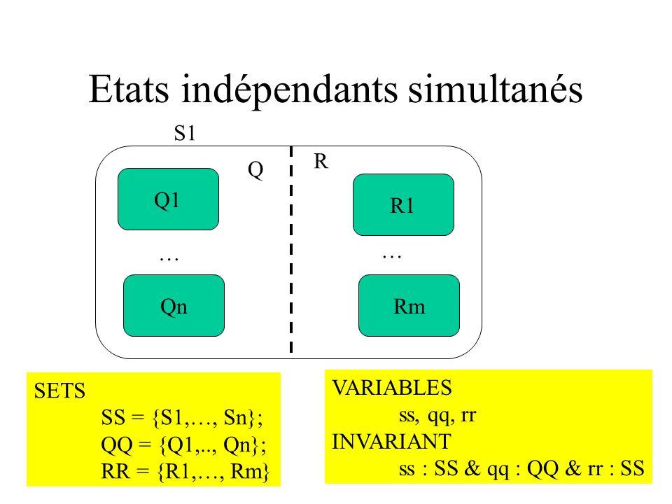 Etats indépendants simultanés Q1 QnRm R1 … … Q R S1 SETS SS = {S1,…, Sn}; QQ = {Q1,.., Qn}; RR = {R1,…, Rm} VARIABLES ss, qq, rr INVARIANT ss : SS & q