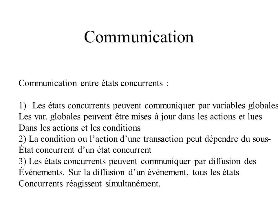 Communication Communication entre états concurrents : 1)Les états concurrents peuvent communiquer par variables globales. Les var. globales peuvent êt