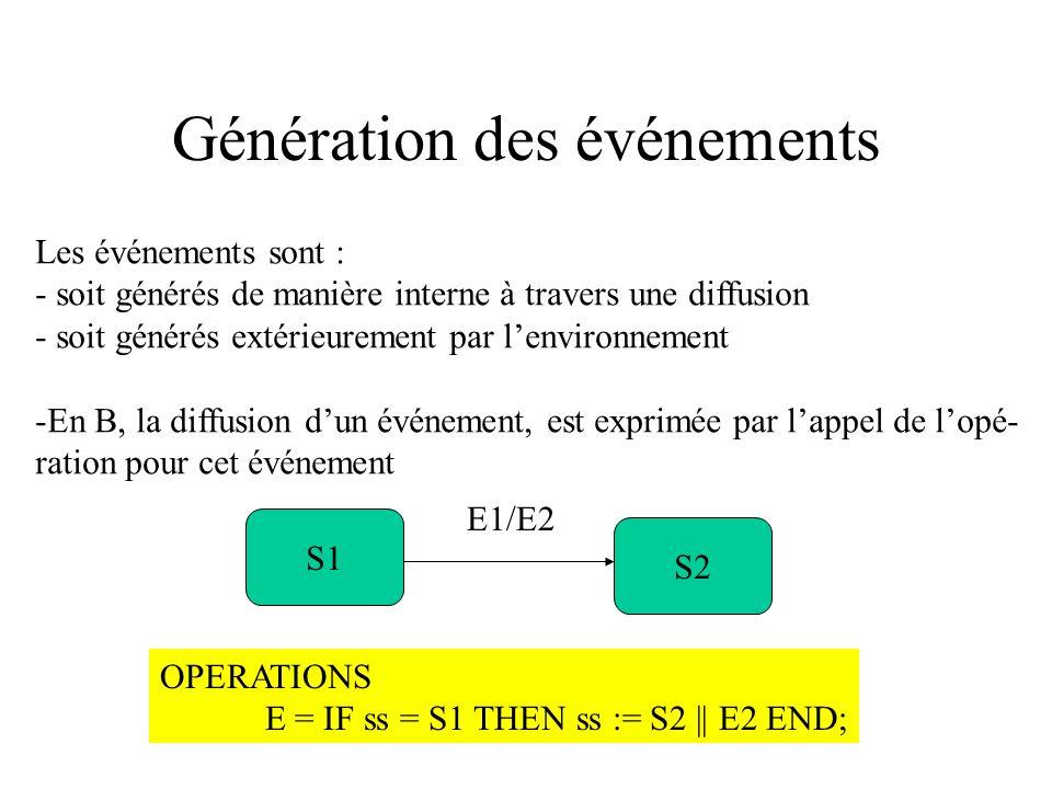 Génération des événements Les événements sont : - soit générés de manière interne à travers une diffusion - soit générés extérieurement par lenvironne