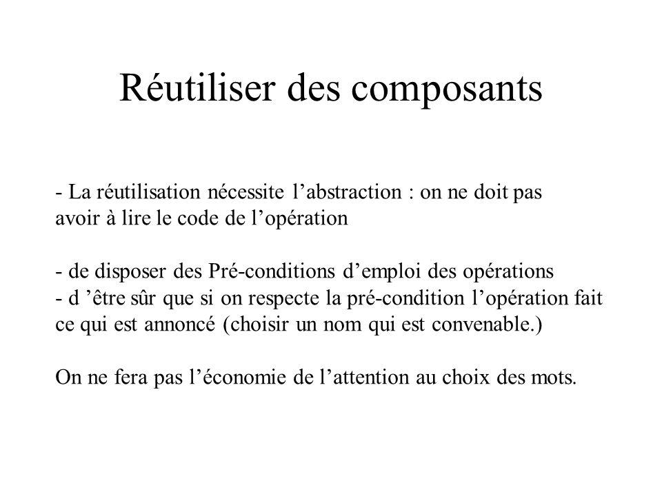 Réutiliser des composants - La réutilisation nécessite labstraction : on ne doit pas avoir à lire le code de lopération - de disposer des Pré-conditio