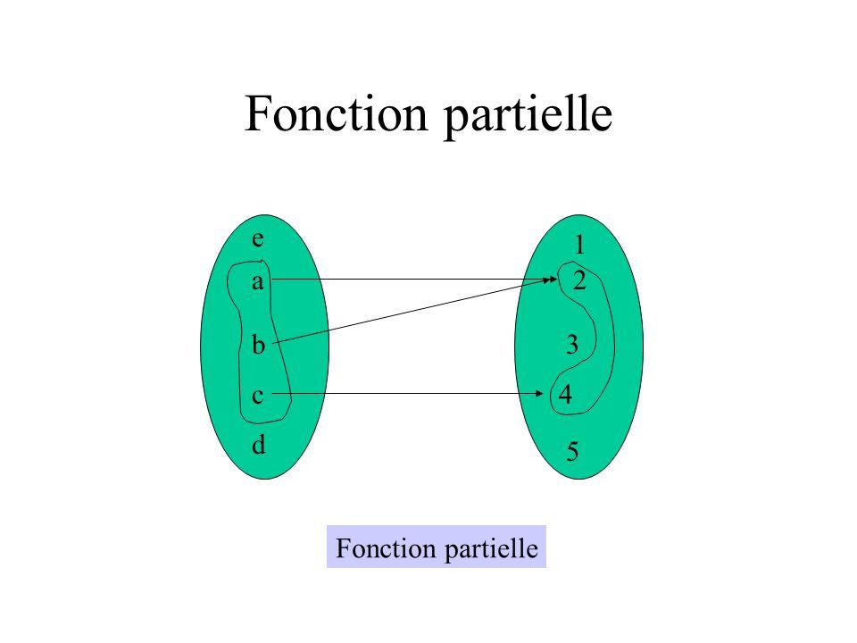 Fonction partielle a b c d e 1 2 3 4 5