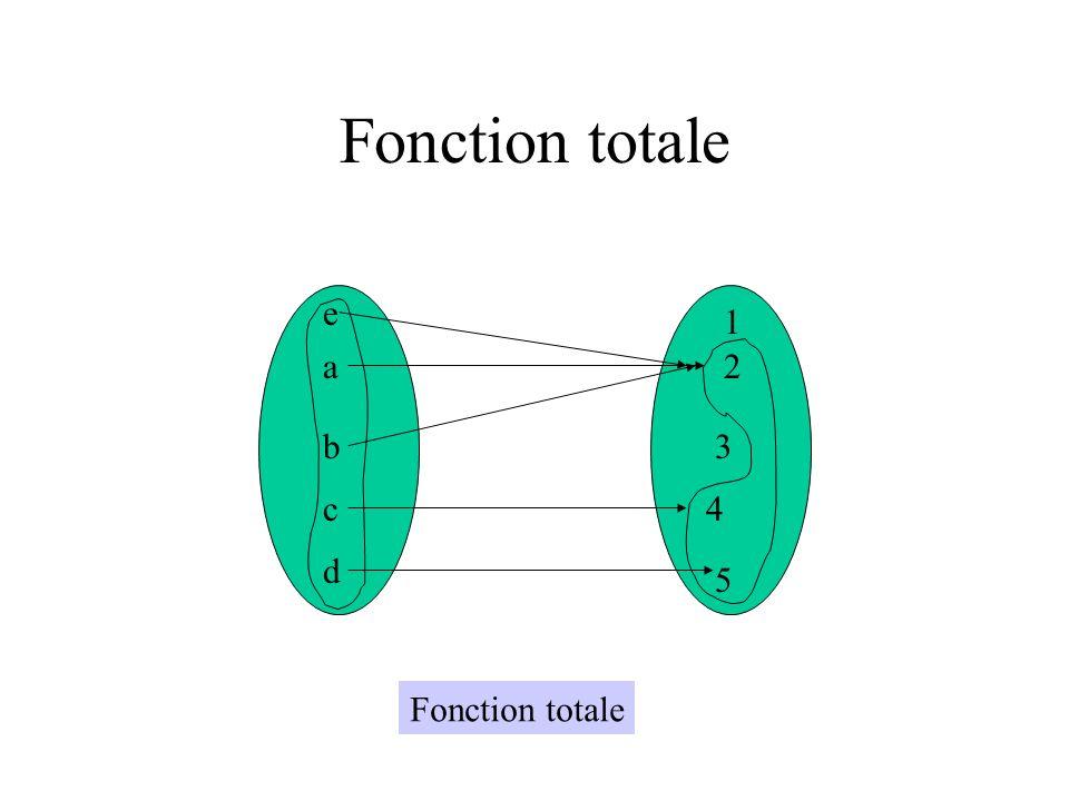 Fonction totale a b c d e 1 2 3 4 5