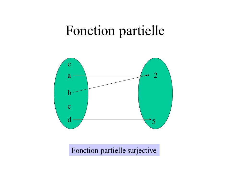Fonction partielle a b c d e 2 5 Fonction partielle surjective