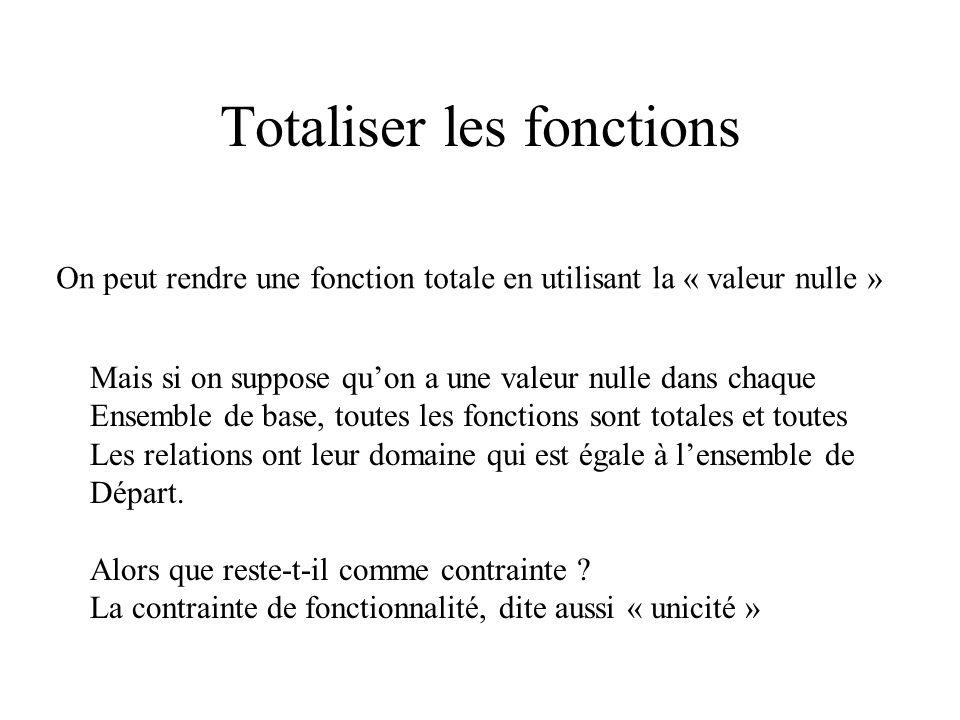 Totaliser les fonctions On peut rendre une fonction totale en utilisant la « valeur nulle » Mais si on suppose quon a une valeur nulle dans chaque Ens