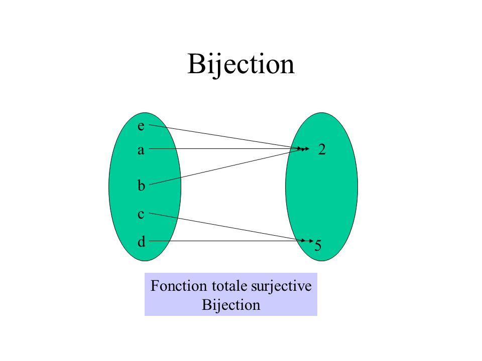 Bijection a b c d e 2 5 Fonction totale surjective Bijection