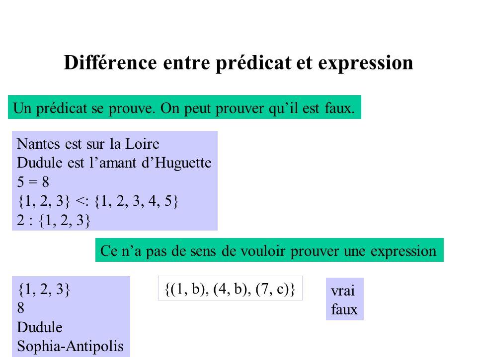Un prédicat se prouve. On peut prouver quil est faux. Nantes est sur la Loire Dudule est lamant dHuguette 5 = 8 {1, 2, 3} <: {1, 2, 3, 4, 5} 2 : {1, 2