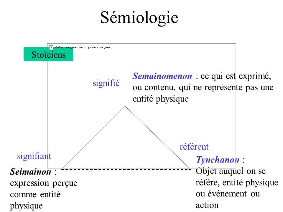 Sémiologie Stoïciens signifié Semainomenon : ce qui est exprimé, ou contenu, qui ne représente pas une entité physique référent Tynchanon : Objet auqu