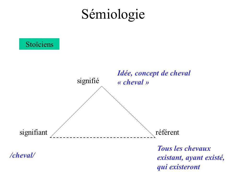 Sémiologie Stoïciens signifié Idée, concept de cheval « cheval » référentsignifiant /cheval/ Tous les chevaux existant, ayant existé, qui existeront