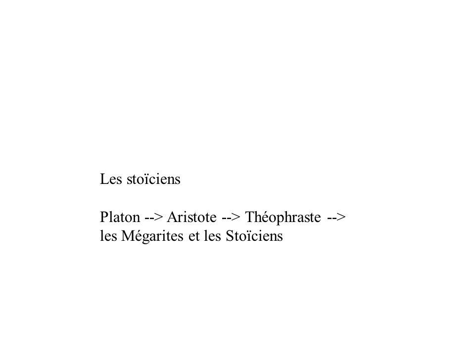 Les stoïciens Platon --> Aristote --> Théophraste --> les Mégarites et les Stoïciens