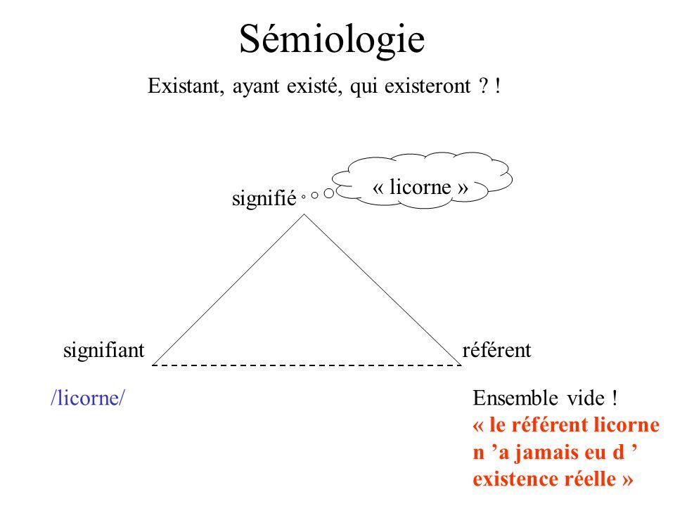 Sémiologie Existant, ayant existé, qui existeront ? ! signifié référentsignifiant /licorne/ « licorne » Ensemble vide ! « le référent licorne n a jama