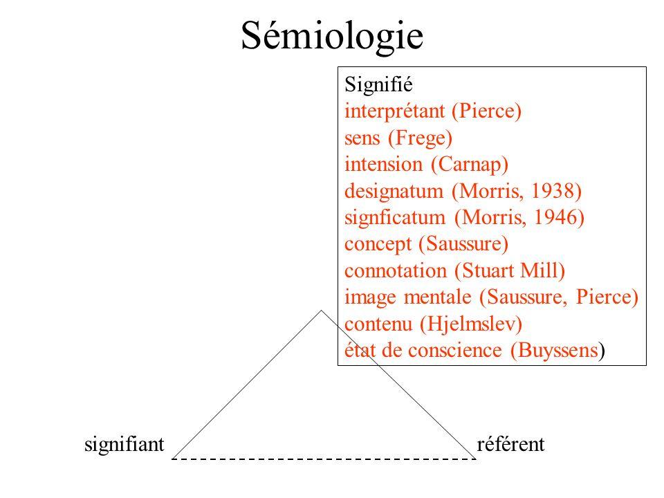 Sémiologie Signifié interprétant (Pierce) sens (Frege) intension (Carnap) designatum (Morris, 1938) signficatum (Morris, 1946) concept (Saussure) conn