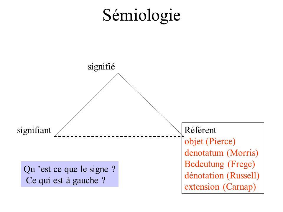 Sémiologie signifié Référent objet (Pierce) denotatum (Morris) Bedeutung (Frege) dénotation (Russell) extension (Carnap) signifiant Qu est ce que le s