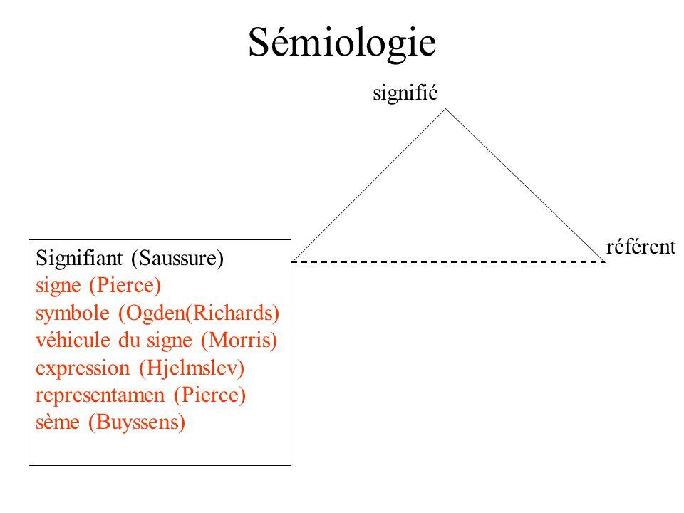 Sémiologie signifié référent Signifiant (Saussure) signe (Pierce) symbole (Ogden(Richards) véhicule du signe (Morris) expression (Hjelmslev) represent