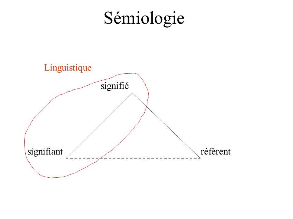 Sémiologie signifié référentsignifiant Linguistique