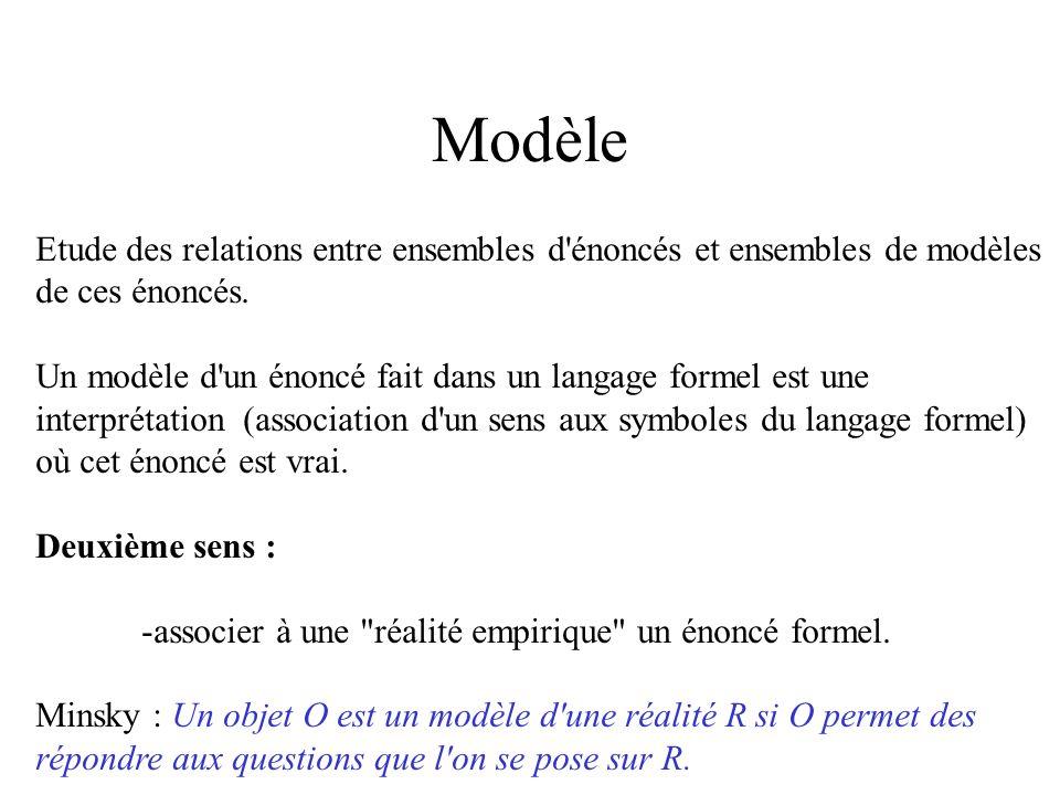 Modèle Etude des relations entre ensembles d'énoncés et ensembles de modèles de ces énoncés. Un modèle d'un énoncé fait dans un langage formel est une