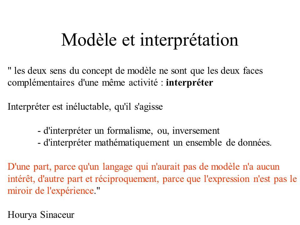 Modèle et interprétation