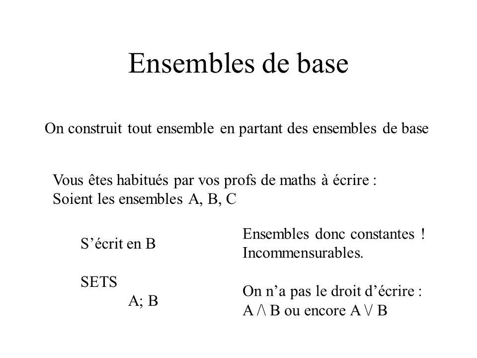 Ensembles de base On construit tout ensemble en partant des ensembles de base Vous êtes habitués par vos profs de maths à écrire : Soient les ensemble