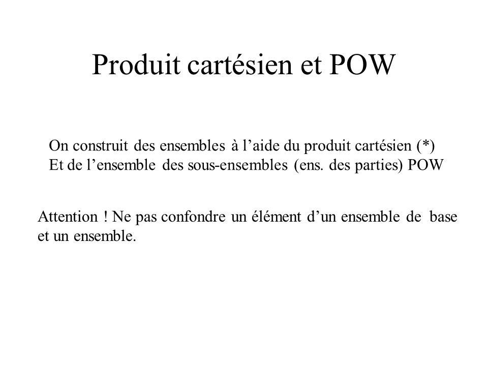 Produit cartésien et POW On construit des ensembles à laide du produit cartésien (*) Et de lensemble des sous-ensembles (ens. des parties) POW Attenti