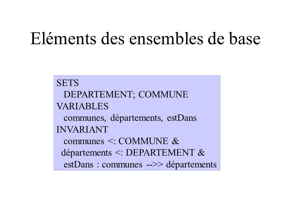 Eléments des ensembles de base SETS DEPARTEMENT; COMMUNE VARIABLES communes, départements, estDans INVARIANT communes <: COMMUNE & départements <: DEP