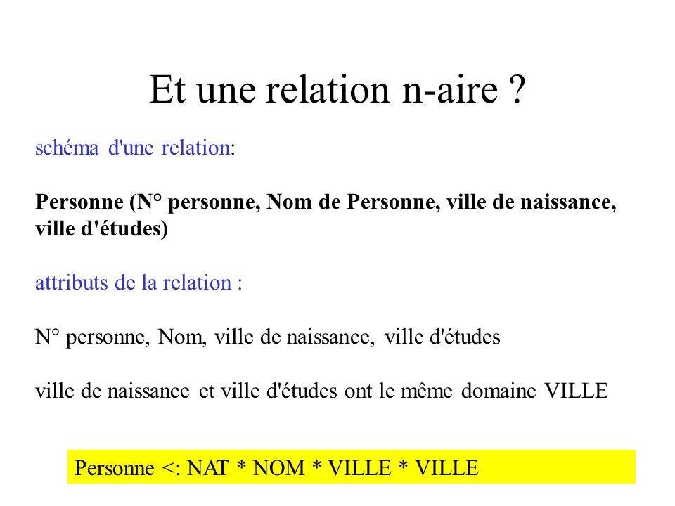 Et une relation n-aire ? schéma d'une relation: Personne (N° personne, Nom de Personne, ville de naissance, ville d'études) attributs de la relation :