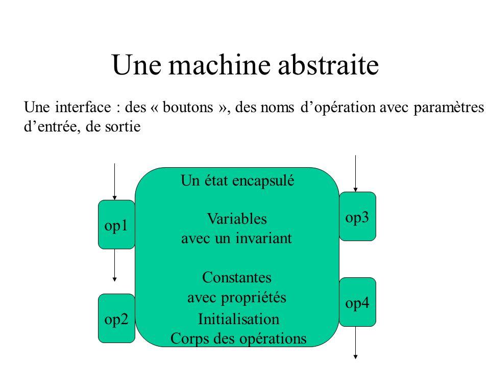 Une machine abstraite Variables avec un invariant Constantes avec propriétés op1 op3 op4 op2 Un état encapsulé Une interface : des « boutons », des no