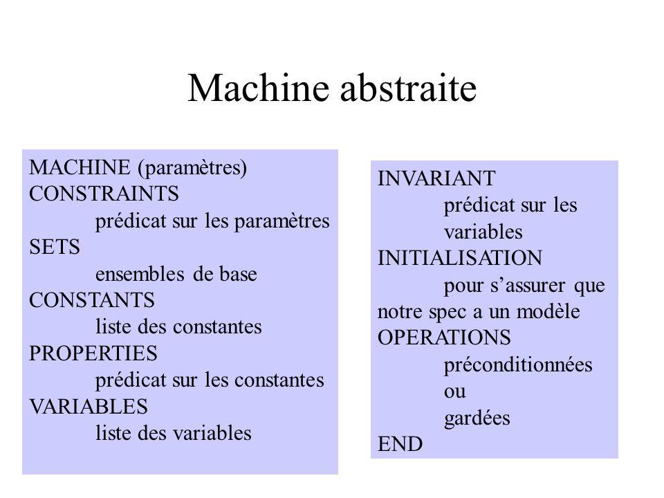 Machine abstraite MACHINE (paramètres) CONSTRAINTS prédicat sur les paramètres SETS ensembles de base CONSTANTS liste des constantes PROPERTIES prédic