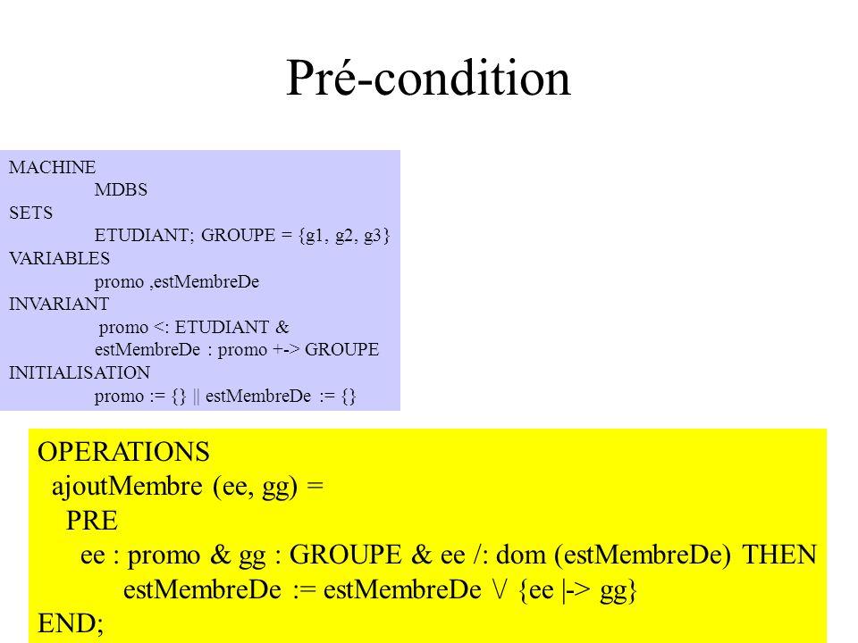 Pré-condition MACHINE MDBS SETS ETUDIANT; GROUPE = {g1, g2, g3} VARIABLES promo,estMembreDe INVARIANT promo <: ETUDIANT & estMembreDe : promo +-> GROU