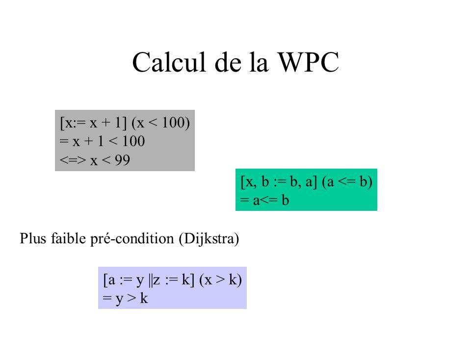 Calcul de la WPC [x:= x + 1] (x < 100) = x + 1 < 100 x < 99 [a := y ||z := k] (x > k) = y > k [x, b := b, a] (a <= b) = a<= b Plus faible pré-conditio