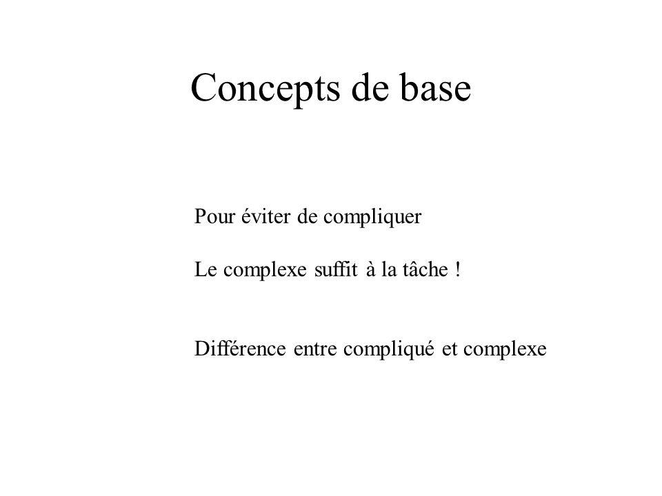 Concepts de base Pour éviter de compliquer Le complexe suffit à la tâche ! Différence entre compliqué et complexe