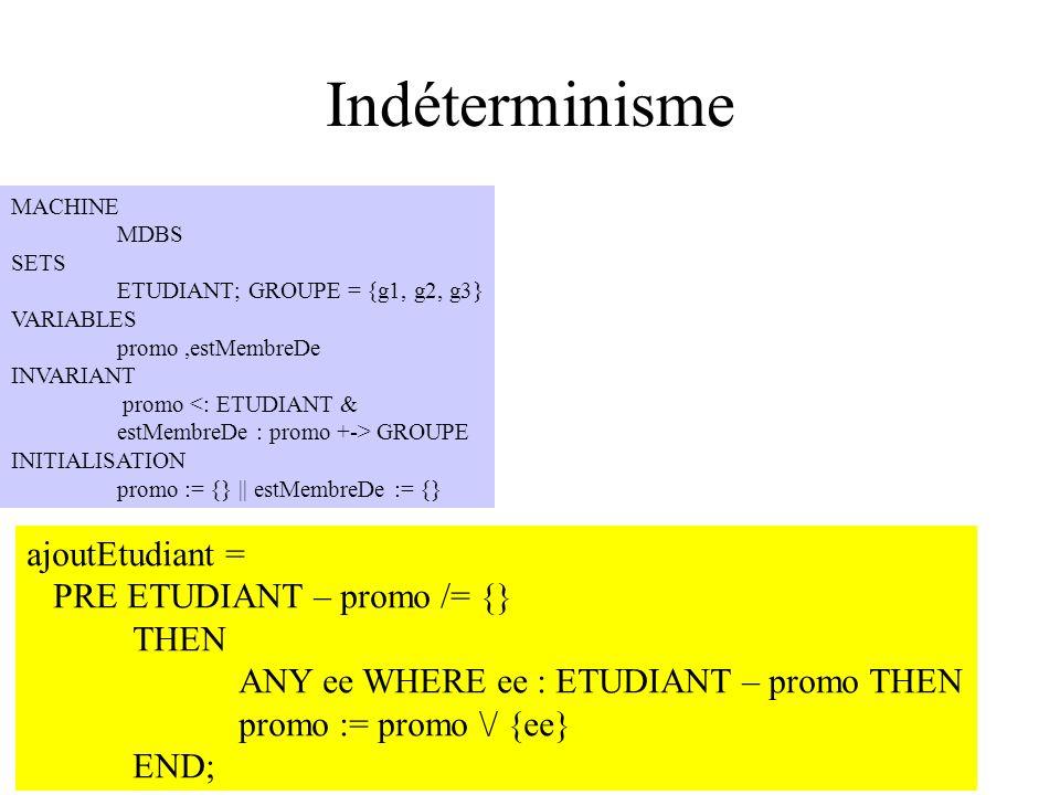 Indéterminisme MACHINE MDBS SETS ETUDIANT; GROUPE = {g1, g2, g3} VARIABLES promo,estMembreDe INVARIANT promo <: ETUDIANT & estMembreDe : promo +-> GRO