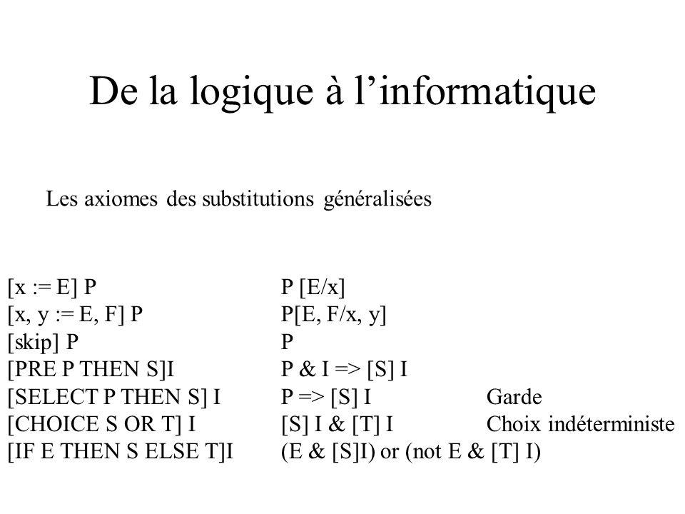 De la logique à linformatique Les axiomes des substitutions généralisées [x := E] PP [E/x] [x, y := E, F] PP[E, F/x, y] [skip] PP [PRE P THEN S]IP & I