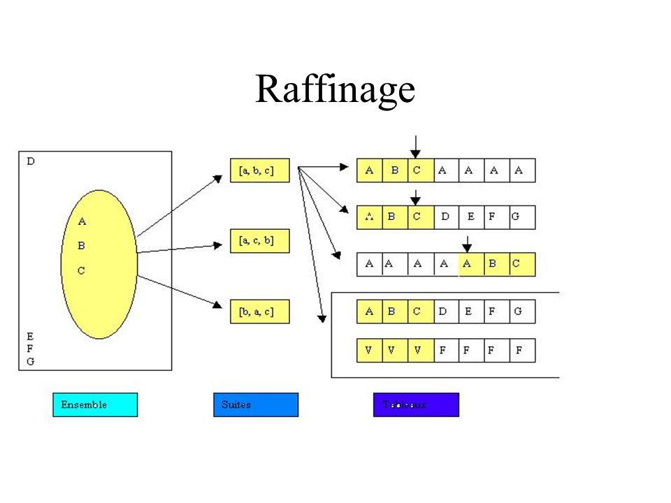 Raffinage