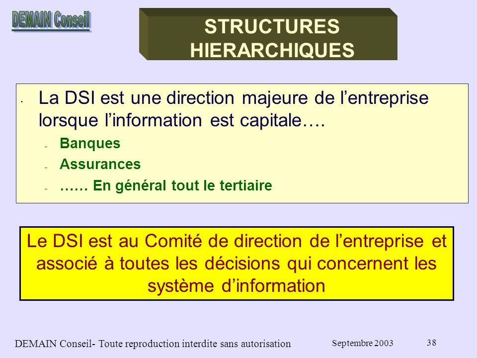 DEMAIN Conseil- Toute reproduction interdite sans autorisation Septembre 2003 38 STRUCTURES HIERARCHIQUES La DSI est une direction majeure de lentreprise lorsque linformation est capitale….