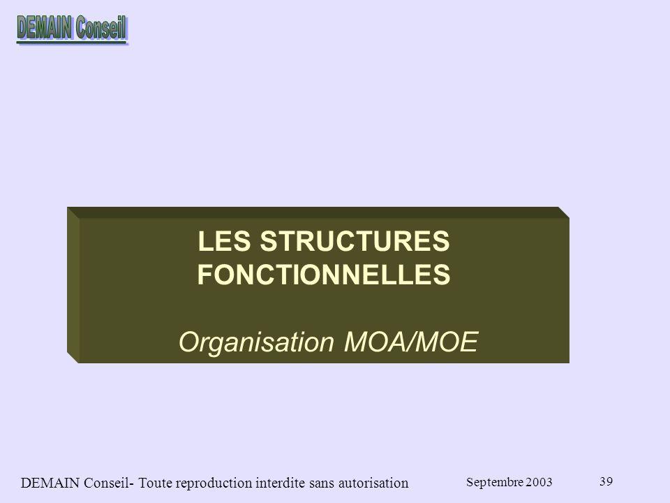 DEMAIN Conseil- Toute reproduction interdite sans autorisation Septembre 2003 39 LES STRUCTURES FONCTIONNELLES Organisation MOA/MOE