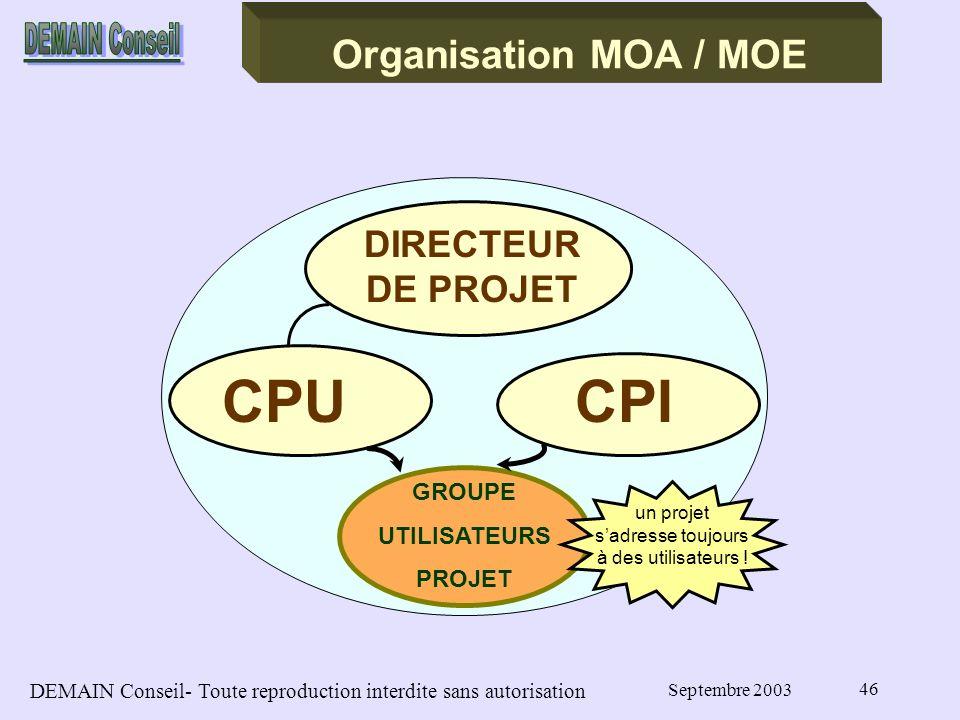 DEMAIN Conseil- Toute reproduction interdite sans autorisation Septembre 2003 46 DIRECTEUR DE PROJET CPUCPI GROUPE UTILISATEURS PROJET un projet sadresse toujours à des utilisateurs .