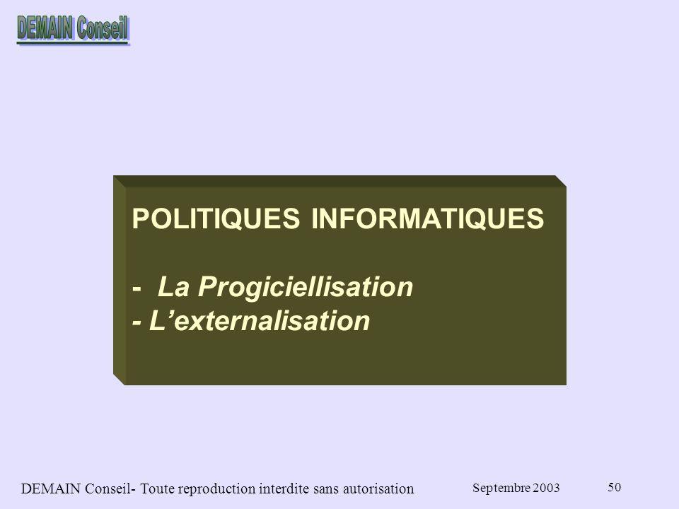 DEMAIN Conseil- Toute reproduction interdite sans autorisation Septembre 2003 50 POLITIQUES INFORMATIQUES - La Progiciellisation - Lexternalisation