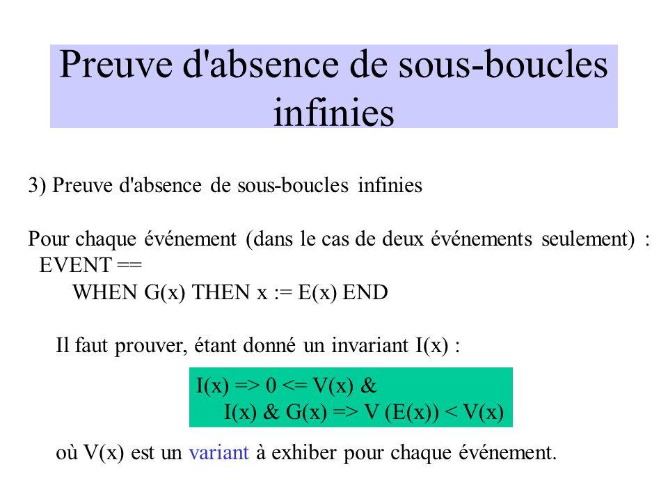 Preuve d absence de sous-boucles infinies 3) Preuve d absence de sous-boucles infinies Pour chaque événement (dans le cas de deux événements seulement) : EVENT == WHEN G(x) THEN x := E(x) END Il faut prouver, étant donné un invariant I(x) : où V(x) est un variant à exhiber pour chaque événement.