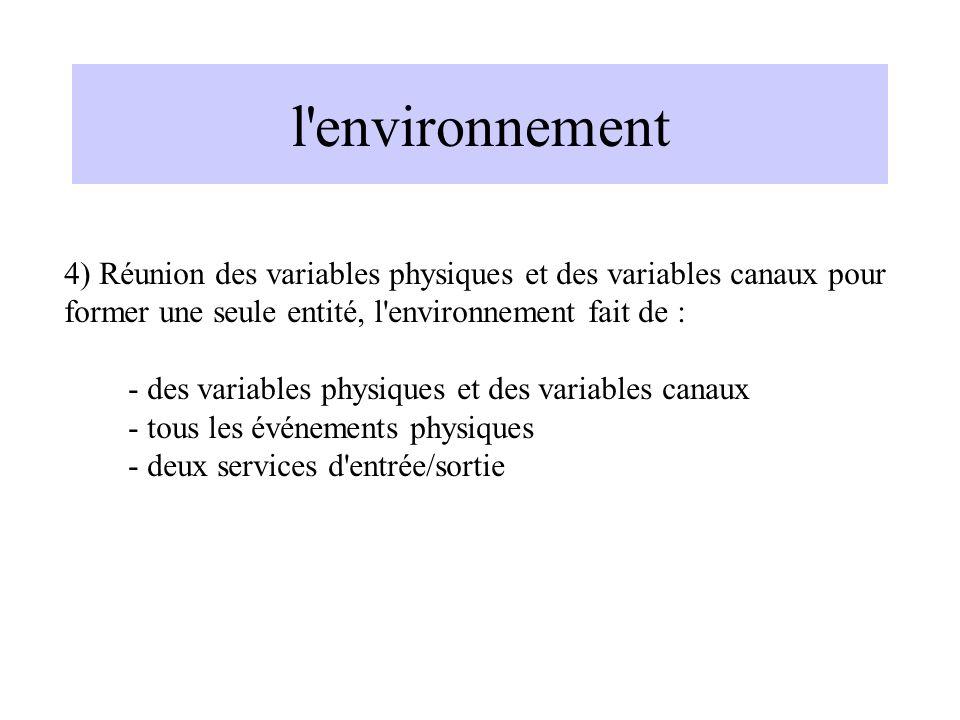 l environnement 4) Réunion des variables physiques et des variables canaux pour former une seule entité, l environnement fait de : - des variables physiques et des variables canaux - tous les événements physiques - deux services d entrée/sortie