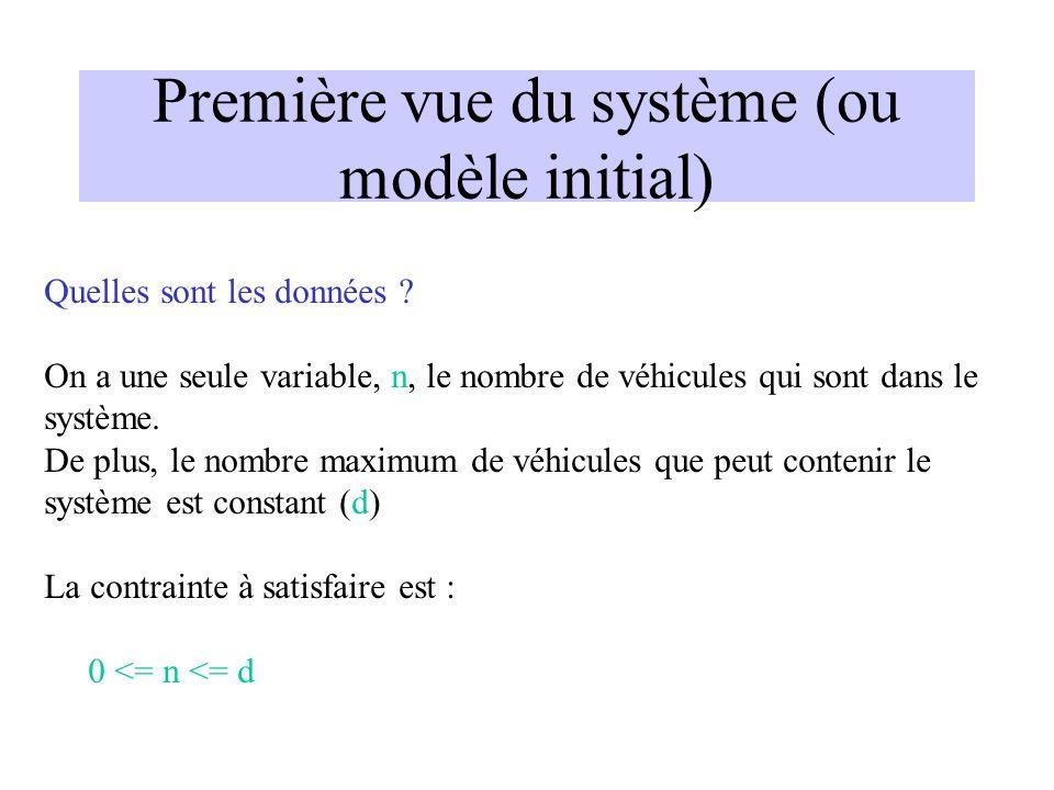 Première vue du système (ou modèle initial) Quelles sont les données .