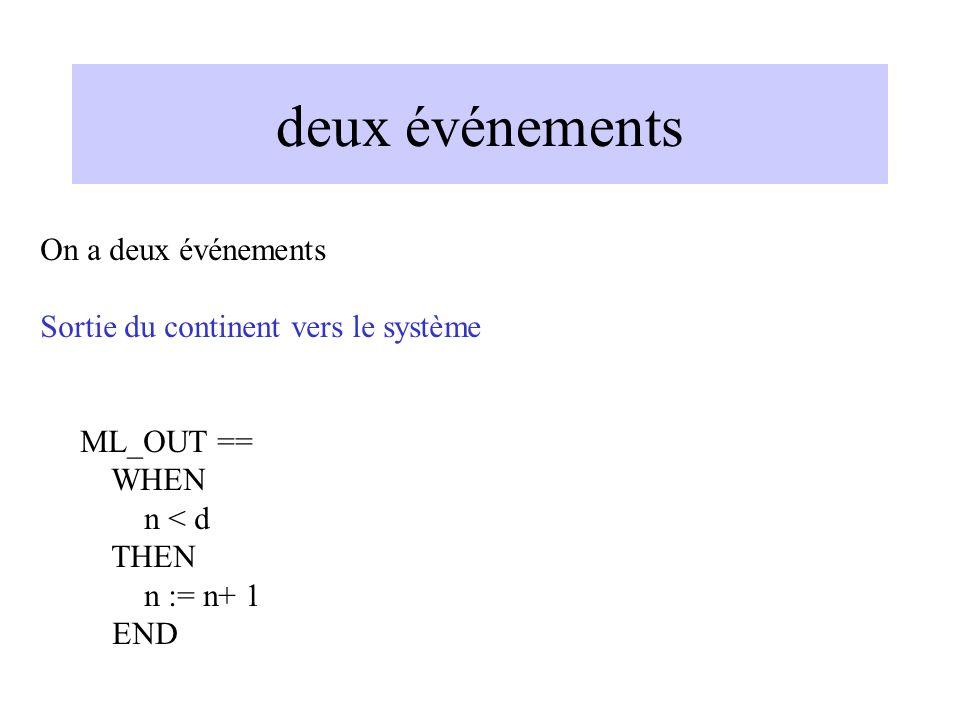deux événements On a deux événements Sortie du continent vers le système ML_OUT == WHEN n < d THEN n := n+ 1 END