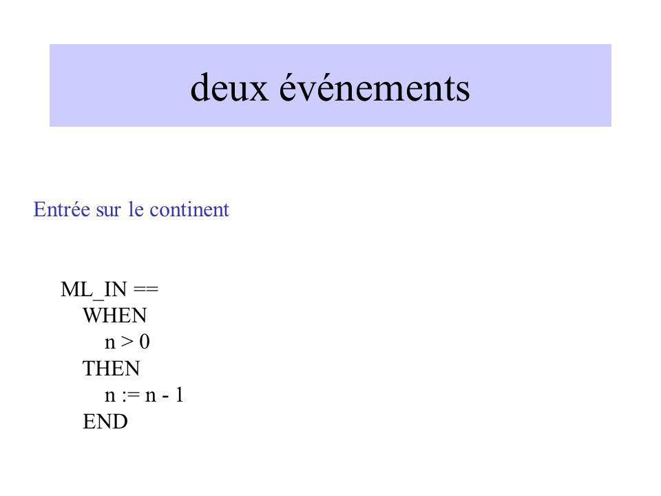 deux événements Entrée sur le continent ML_IN == WHEN n > 0 THEN n := n - 1 END