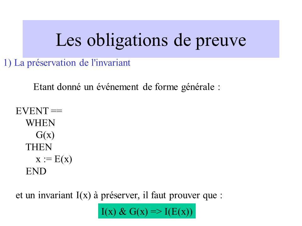 Les obligations de preuve 1) La préservation de l invariant Etant donné un événement de forme générale : EVENT == WHEN G(x) THEN x := E(x) END et un invariant I(x) à préserver, il faut prouver que : I(x) & G(x) => I(E(x))