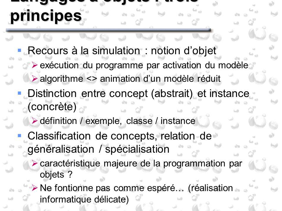 Langages à objets : trois principes Recours à la simulation : notion dobjet exécution du programme par activation du modèle algorithme <> animation dun modèle réduit Distinction entre concept (abstrait) et instance (concrète) définition / exemple, classe / instance Classification de concepts, relation de généralisation / spécialisation caractéristique majeure de la programmation par objets .