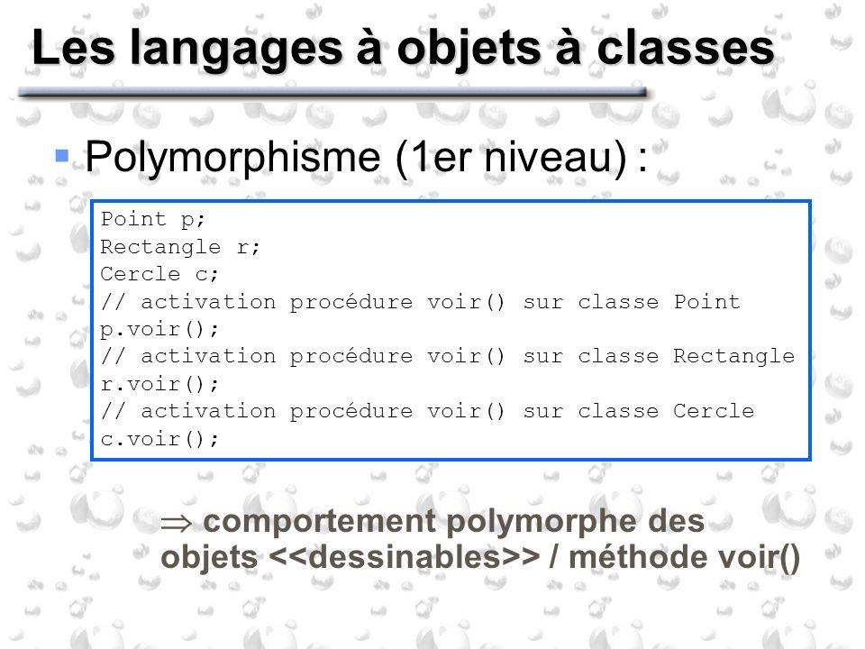 Les langages à objets à classes Polymorphisme (1er niveau) : comportement polymorphe des objets > / méthode voir() Point p; Rectangle r; Cercle c; // activation procédure voir() sur classe Point p.voir(); // activation procédure voir() sur classe Rectangle r.voir(); // activation procédure voir() sur classe Cercle c.voir();