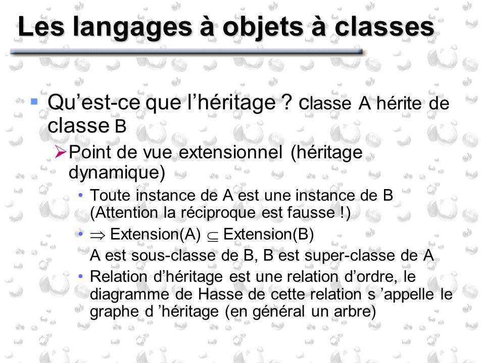 Les langages à objets à classes Quest-ce que lhéritage .