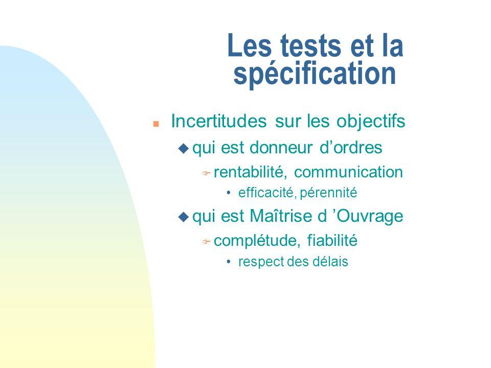 Les tests et la spécification n Incertitudes sur les objectifs u qui est donneur dordres F rentabilité, communication efficacité, pérennité u qui est