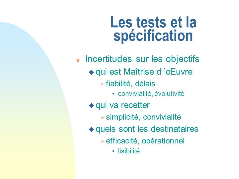 Les tests et la spécification n Incertitudes sur les objectifs u qui est Maîtrise d oEuvre F fiabilité, délais convivialité, évolutivité u qui va recetter F simplicité, convivialité u quels sont les destinataires F efficacité, opérationnel lisibilité