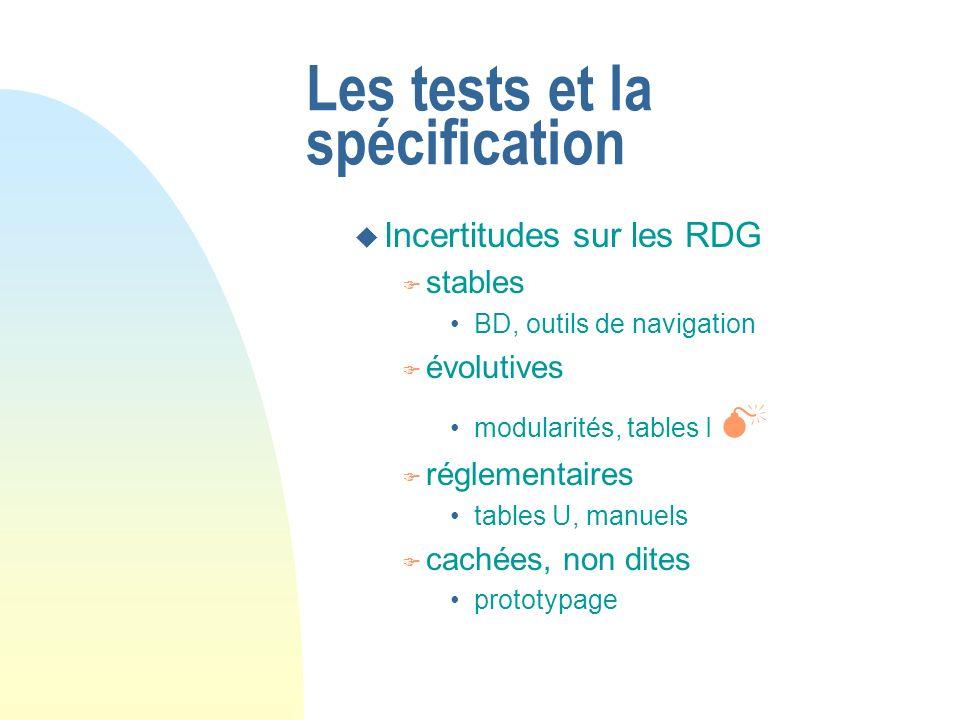 Les tests et la spécification u Incertitudes sur les RDG F stables BD, outils de navigation F évolutives modularités, tables I F réglementaires tables U, manuels F cachées, non dites prototypage