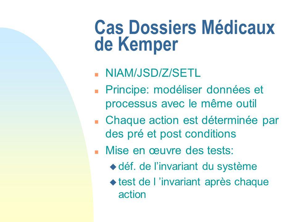 Cas Dossiers Médicaux de Kemper n NIAM/JSD/Z/SETL n Principe: modéliser données et processus avec le même outil n Chaque action est déterminée par des pré et post conditions n Mise en œuvre des tests: u déf.